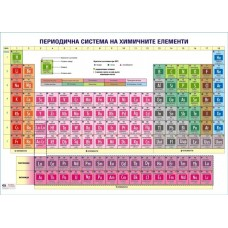 Periodic table - long format - 7-8 gr.