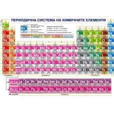 Periodic table - long format - 9-12 gr.