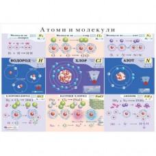 Табло Атоми и молекули